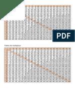 Tablas de Multiplicar (hasta el 20