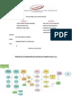 Flujograma Completo