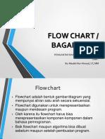 Day 2 - Flowchart