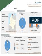 Resolución Defensorial No. 065 Crisis Humanitaria en el Departamento de la Guajira