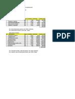 Presupuesto Alejandra Resumen General