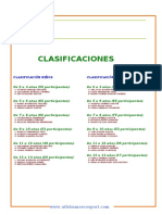 Clasificaciones Sanse 2019