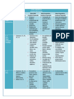 Etapa Linguistica 2 a 7 años.docx