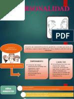 La Personalidad 1 (1).pptx
