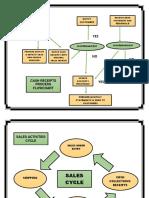 FLOWCHARTS_pdf.pdf