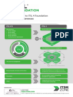 ITSM-Foundation-differences-art.pdf