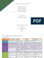 Teorías Del Desarrollo Cuadro Comparativo Tarea 1 Unidad 1 Engie Mery Diana Leidis 26022019