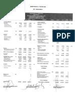 Estados Financieros 2015 Quirofanos El Tesoro