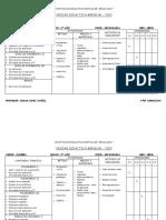 Unidad Didactica Mensual - Abril 2019