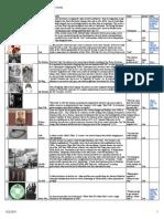 dutchman glossary by amy abrigo and ian notte 050219-compressed