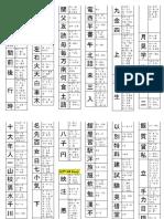 JLPT todos Kanji e leituras kana.docx