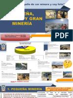 Pequeña, Mediana y Gran Minería [Autoguardado]