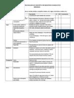 Requerimientos Para Realizar Concierto - Guía Para Contraparte