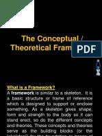 Theoretical Conceptual Framework