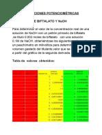 TITULACIONES POTENCIOMÉTRICAS.pdf