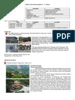 Taiwan Trip Itinerary