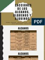 Reacciones de Los Alcanos, Alquenos y Alquinos