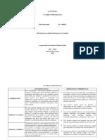 CUADRO COMPARATIVO legislacion comercial.docx