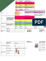 Practica Microbiologia Diferenciales
