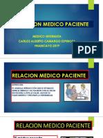 Relacion Medico Paciente (1)