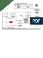 0 Diagram Alir Ukp