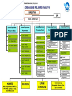 STRUKTUR ORGANISASI di papan  Baru  2015.ppt