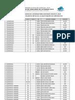 aptos_para_consejo_facultad_UNA PUNO.pdf