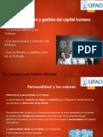 1 Organizacion y Gestion Del Capital Humano