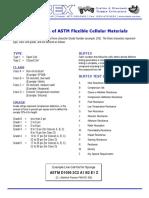 Classification of ASTM Flexible Cellular Materials