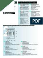 Manual PM9C