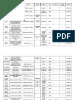Catálogo por Classificação
