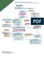 ProcesofinlicitacionAdjud (1)