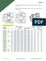 Flanged-Ball-Bearing-Catalog.pdf