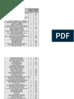 2010 HS Progress Report Grades
