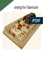 Understanding the Tabernacle