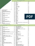 IPAE - Empresa Inductrial Balance