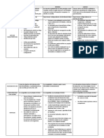 Comparativa Plataformas Chamilo, Moodle y Canvas