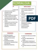 Fibromialgia resumen para estudiar