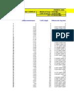 Determinar ensayo tracción 2238