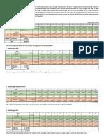 Tugas Analisis Finansial