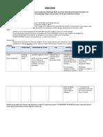 Endocrine Chart_DM Meds