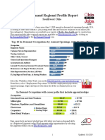 In-Demand Regional Profile Report for Southwest Ohio