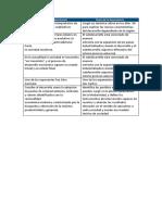 API 3 SC.docx