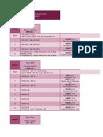 ROM EP 4.0 Spreadsheet