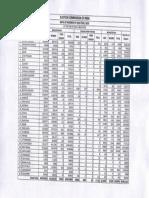 Elector's Data 2019