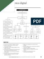 2 Electrònica digital.pdf