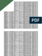 directorio_servidores_publicos_icbf-2018_0.pdf