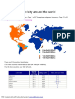 Data on Electricity Around the World