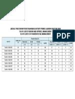 Jadual Penetapan Peratusan Masa Aktiviti Pembelajaran Dan Penilaian