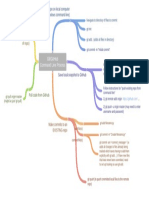 GitGitHub Command Line Process